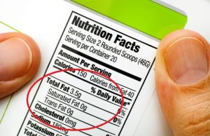 Fat and cholesterol on food labels